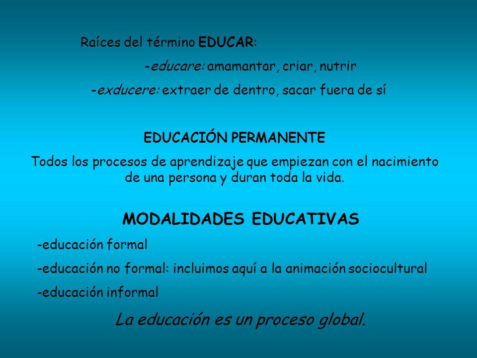 Raíces del término EDUCAR: -educare: amamantar, criar, nutrir -exducere: extraer de dentro, sacar fuera de sí EDUCACIÓN PERMANENTE Todos los procesos