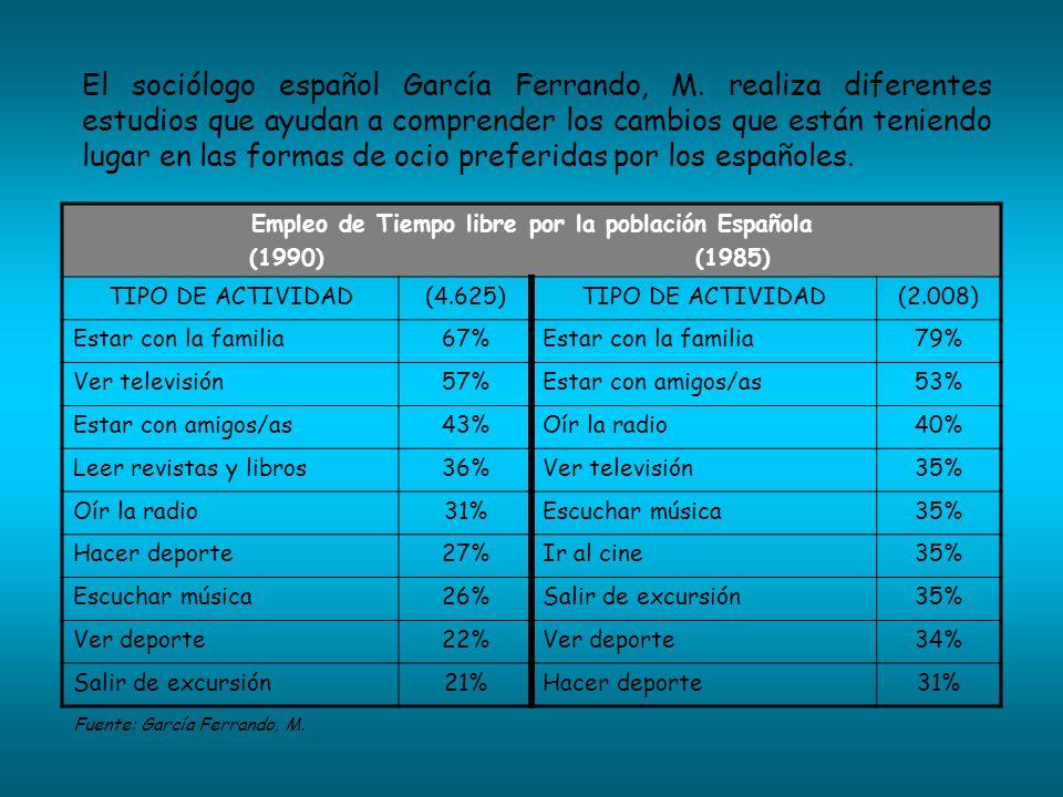 El sociólogo español García Ferrando, M. realiza diferentes estudios que ayudan a comprender los cambios que están teniendo lugar en las formas de oci