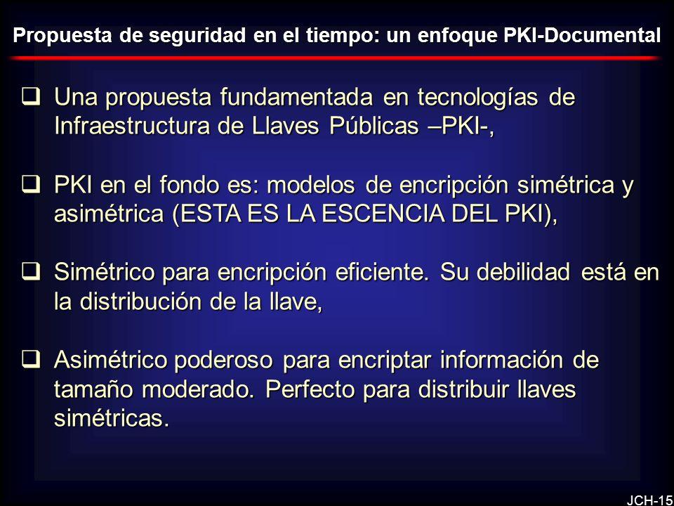JCH-15 Una propuesta fundamentada en tecnologías de Infraestructura de Llaves Públicas –PKI-, Una propuesta fundamentada en tecnologías de Infraestructura de Llaves Públicas –PKI-, PKI en el fondo es: modelos de encripción simétrica y asimétrica (ESTA ES LA ESCENCIA DEL PKI), PKI en el fondo es: modelos de encripción simétrica y asimétrica (ESTA ES LA ESCENCIA DEL PKI), Simétrico para encripción eficiente.