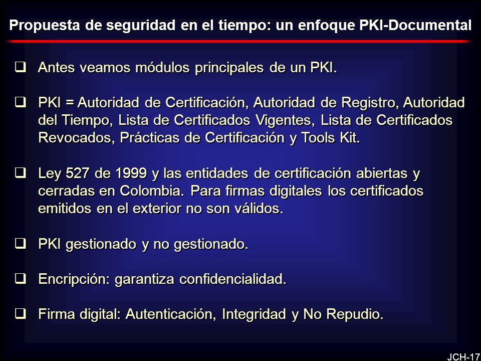 JCH-17 Antes veamos módulos principales de un PKI. Antes veamos módulos principales de un PKI. PKI = Autoridad de Certificación, Autoridad de Registro