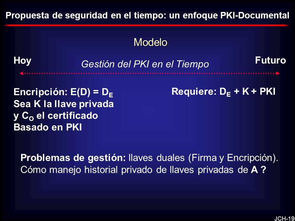 JCH-19 Modelo Propuesta de seguridad en el tiempo: un enfoque PKI-Documental Hoy Futuro Encripción: E(D) = D E Sea K la llave privada y C O el certificado Basado en PKI Requiere: D E + K + PKI Gestión del PKI en el Tiempo Problemas de gestión: llaves duales (Firma y Encripción).