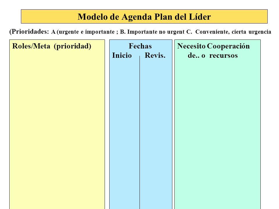 Modelo de Agenda Plan del Líder Roles/Meta (prioridad)Necesito Cooperación de..
