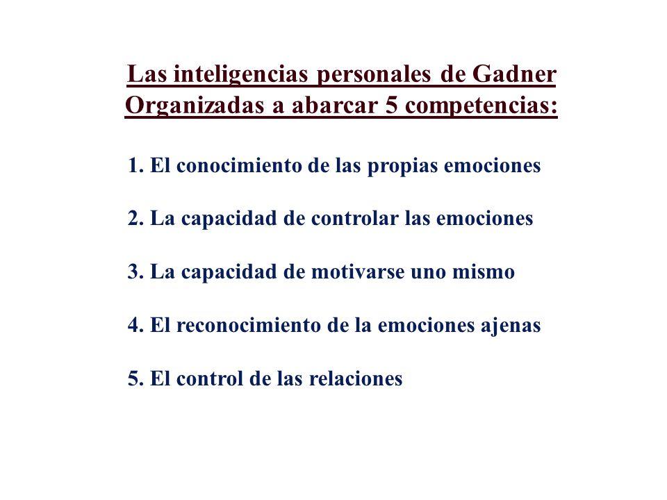 Las inteligencias personales de Gadner Organizadas a abarcar 5 competencias: 1.