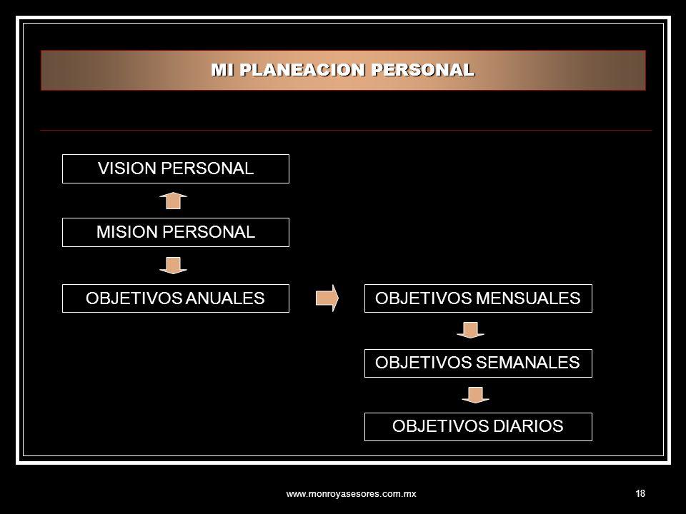 www.monroyasesores.com.mx18 MI PLANEACION PERSONAL MISION PERSONAL VISION PERSONAL OBJETIVOS ANUALESOBJETIVOS MENSUALES OBJETIVOS SEMANALES OBJETIVOS DIARIOS