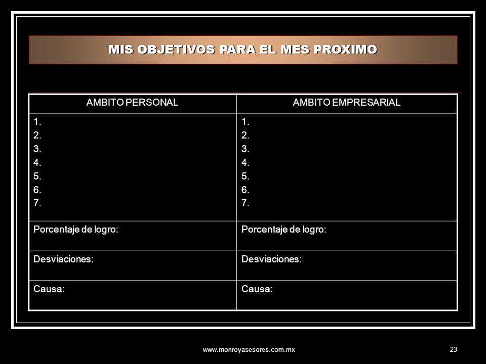www.monroyasesores.com.mx23 MIS OBJETIVOS PARA EL MES PROXIMO AMBITO PERSONALAMBITO EMPRESARIAL 1.