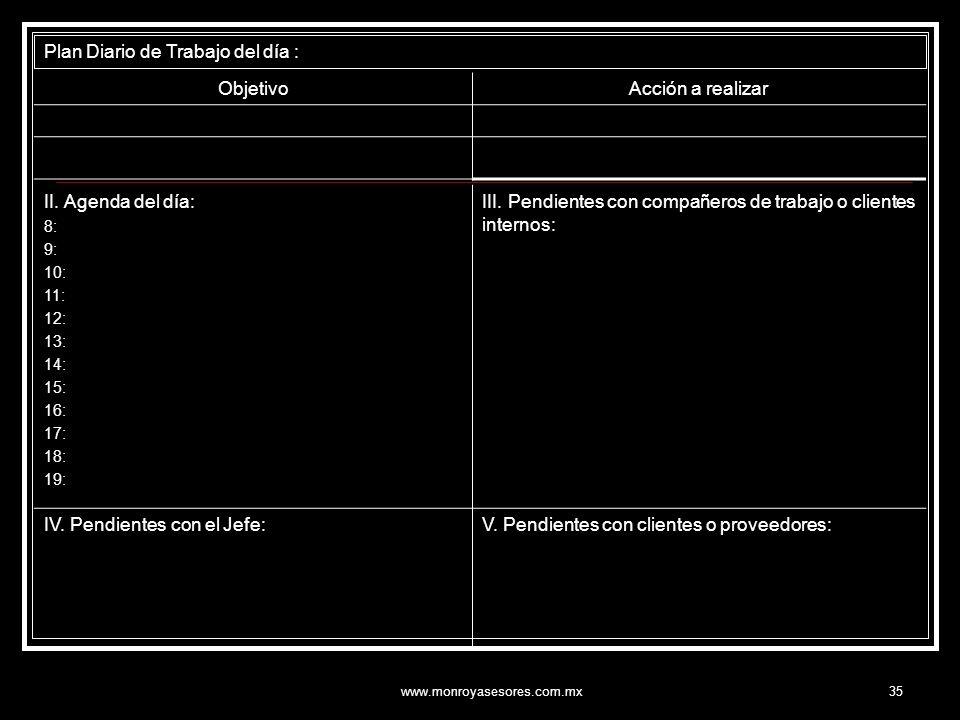 www.monroyasesores.com.mx35 Plan Diario de Trabajo del día : ObjetivoAcción a realizar II.