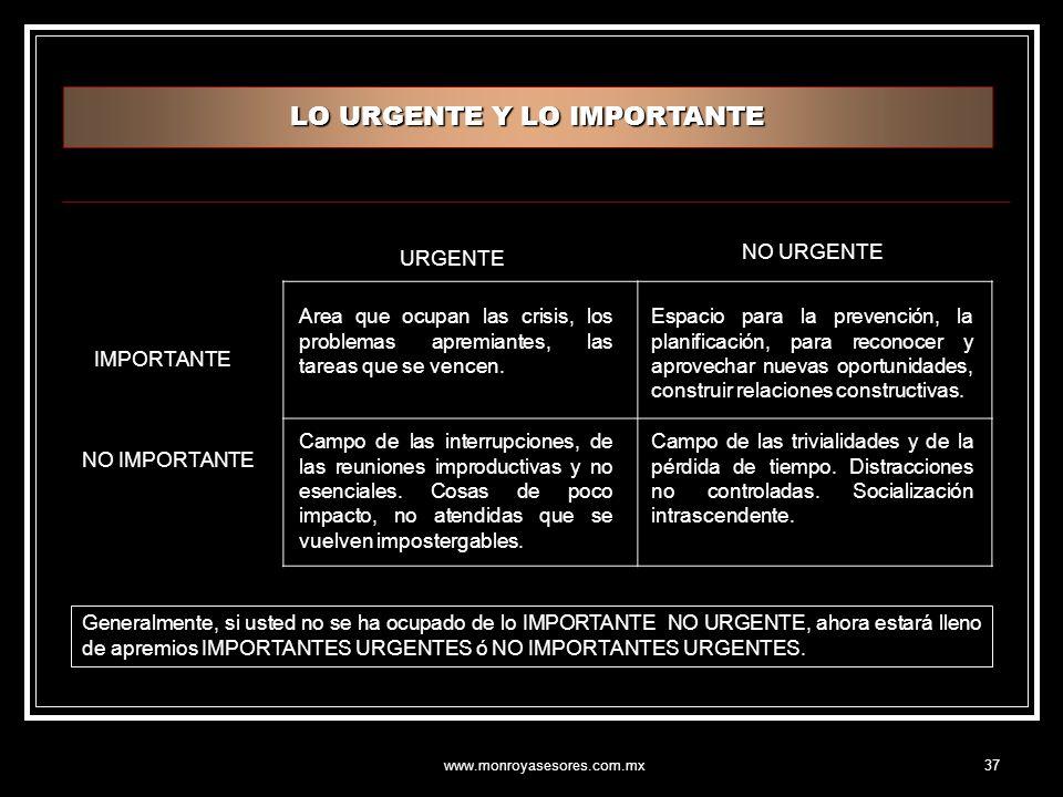www.monroyasesores.com.mx37 LO URGENTE Y LO IMPORTANTE URGENTE NO URGENTE IMPORTANTE NO IMPORTANTE Area que ocupan las crisis, los problemas apremiantes, las tareas que se vencen.