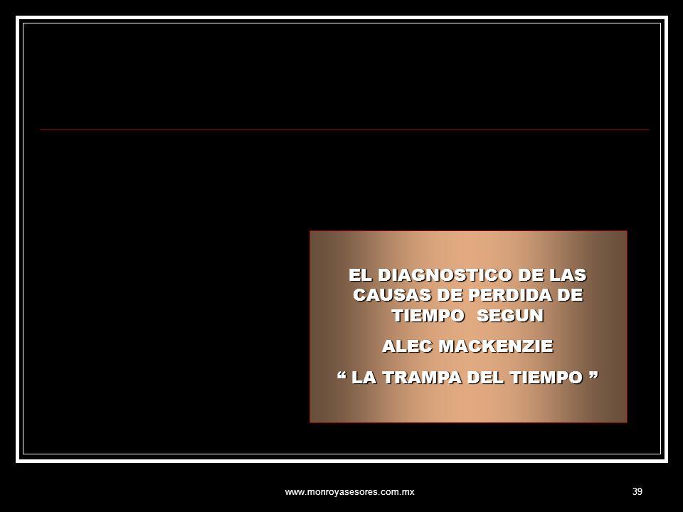 www.monroyasesores.com.mx39 EL DIAGNOSTICO DE LAS CAUSAS DE PERDIDA DE TIEMPO SEGUN ALEC MACKENZIE LA TRAMPA DEL TIEMPO LA TRAMPA DEL TIEMPO