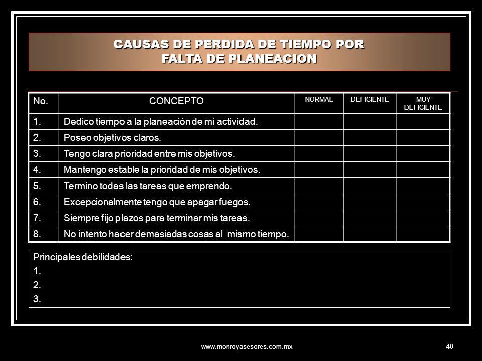 www.monroyasesores.com.mx40 CAUSAS DE PERDIDA DE TIEMPO POR FALTA DE PLANEACION No.CONCEPTO NORMALDEFICIENTEMUY DEFICIENTE 1.Dedico tiempo a la planeación de mi actividad.