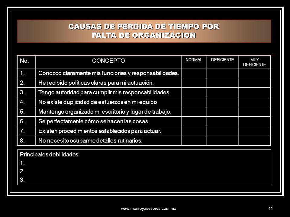 www.monroyasesores.com.mx41 CAUSAS DE PERDIDA DE TIEMPO POR FALTA DE ORGANIZACION No.CONCEPTO NORMALDEFICIENTEMUY DEFICIENTE 1.Conozco claramente mis funciones y responsabilidades.