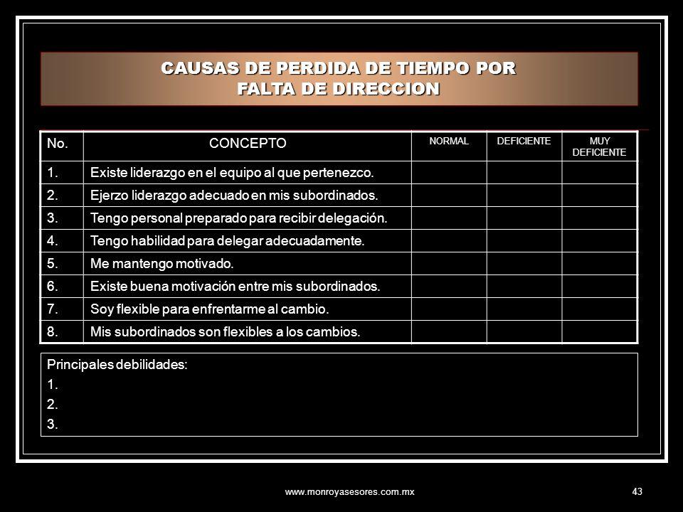 www.monroyasesores.com.mx43 CAUSAS DE PERDIDA DE TIEMPO POR FALTA DE DIRECCION No.CONCEPTO NORMALDEFICIENTEMUY DEFICIENTE 1.Existe liderazgo en el equipo al que pertenezco.