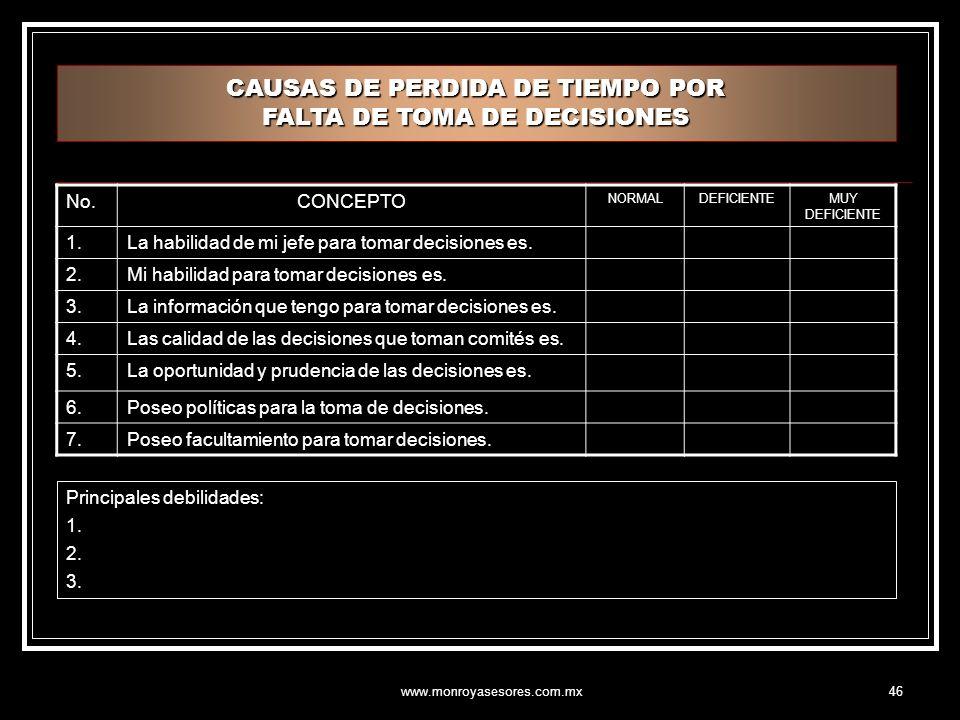 www.monroyasesores.com.mx46 CAUSAS DE PERDIDA DE TIEMPO POR FALTA DE TOMA DE DECISIONES No.CONCEPTO NORMALDEFICIENTEMUY DEFICIENTE 1.La habilidad de mi jefe para tomar decisiones es.