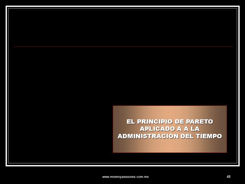 www.monroyasesores.com.mx48 EL PRINCIPIO DE PARETO APLICADO A A LA ADMINISTRACION DEL TIEMPO