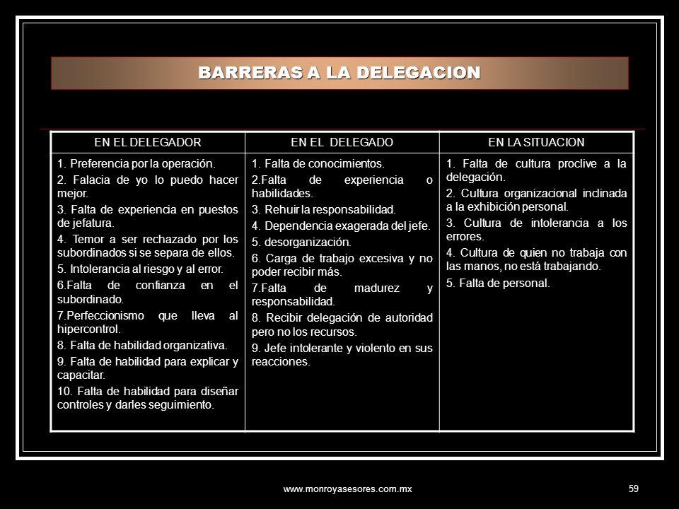 www.monroyasesores.com.mx59 BARRERAS A LA DELEGACION EN EL DELEGADOREN EL DELEGADOEN LA SITUACION 1.