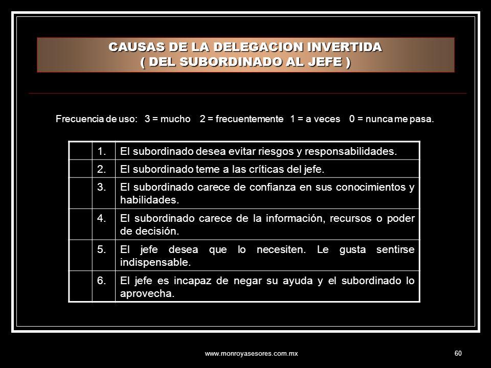 www.monroyasesores.com.mx60 CAUSAS DE LA DELEGACION INVERTIDA ( DEL SUBORDINADO AL JEFE ) 1.El subordinado desea evitar riesgos y responsabilidades.