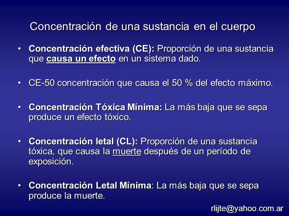 Concentración efectiva (CE): Proporción de una sustancia que causa un efecto en un sistema dado.Concentración efectiva (CE): Proporción de una sustanc