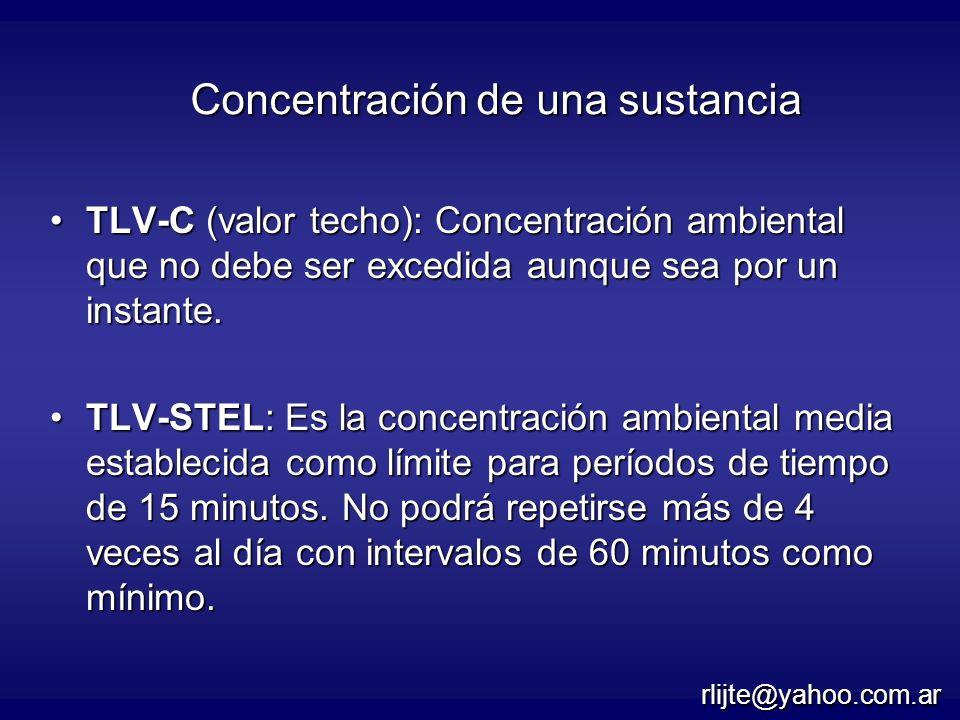 TLV-C (valor techo): Concentración ambiental que no debe ser excedida aunque sea por un instante.TLV-C (valor techo): Concentración ambiental que no d