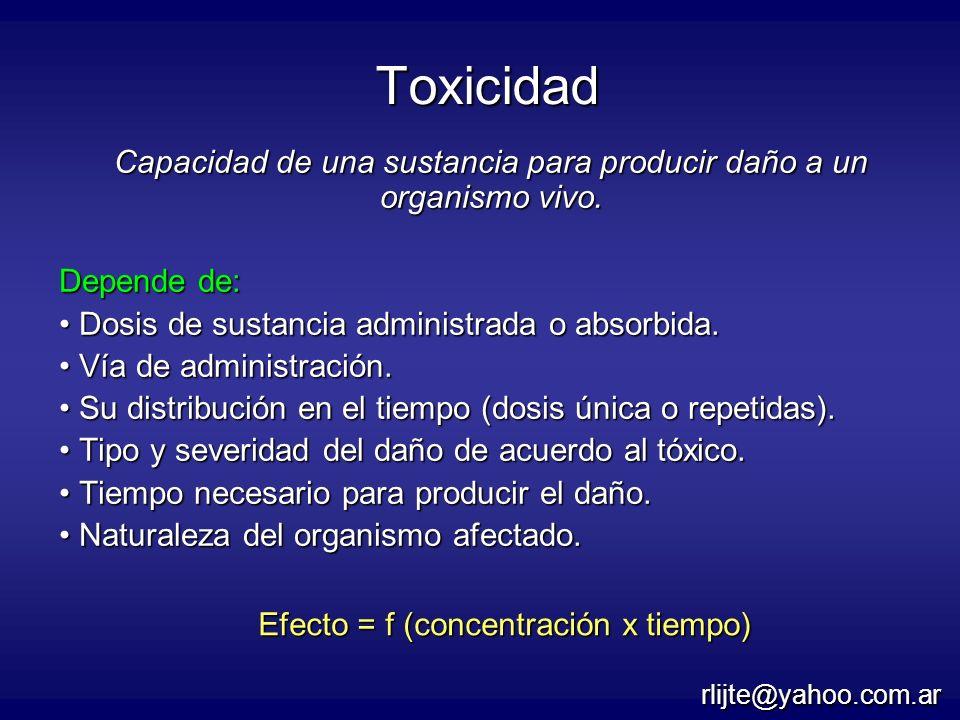 Toxicidad Capacidad de una sustancia para producir daño a un organismo vivo. Depende de: Dosis de sustancia administrada o absorbida. Dosis de sustanc