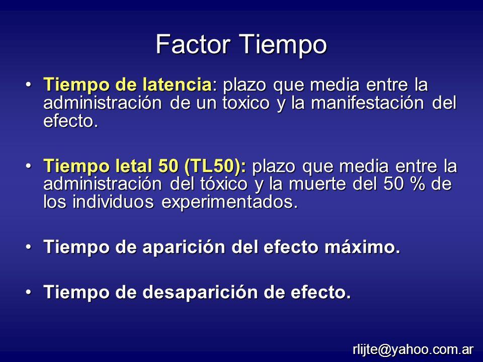 Factor Tiempo Tiempo de latencia: plazo que media entre la administración de un toxico y la manifestación del efecto.Tiempo de latencia: plazo que med