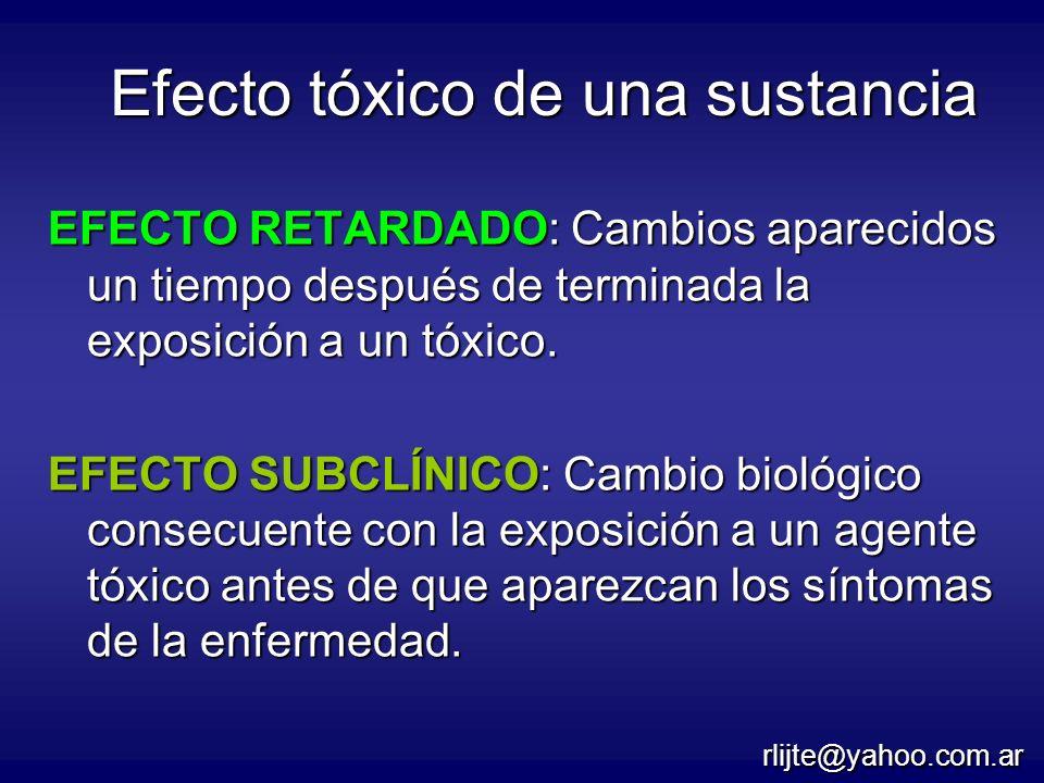 Efecto tóxico de una sustancia EFECTO RETARDADO: Cambios aparecidos un tiempo después de terminada la exposición a un tóxico. EFECTO SUBCLÍNICO: Cambi