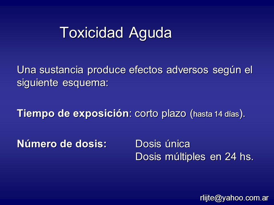 Toxicidad Aguda Una sustancia produce efectos adversos según el siguiente esquema: Tiempo de exposición: corto plazo ( hasta 14 días ). Número de dosi