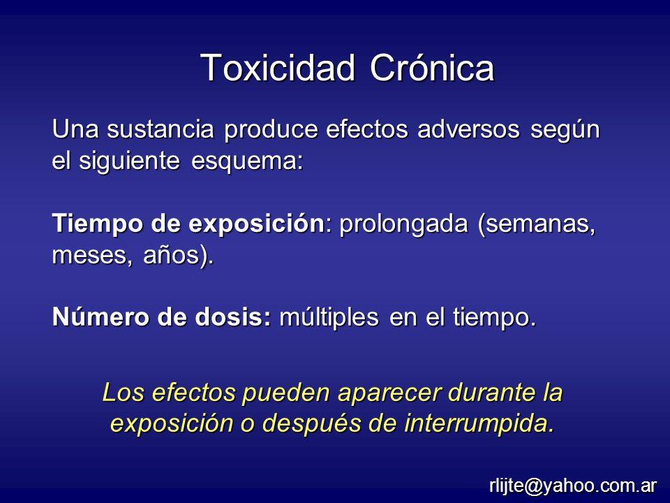 Toxicidad Crónica Una sustancia produce efectos adversos según el siguiente esquema: Tiempo de exposición: prolongada (semanas, meses, años). Número d