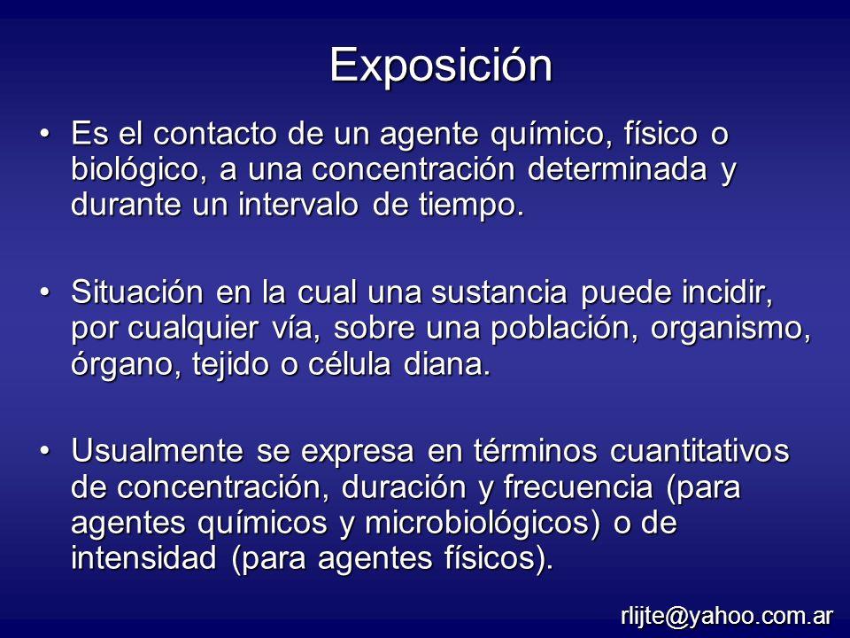 Exposición Es el contacto de un agente químico, físico o biológico, a una concentración determinada y durante un intervalo de tiempo.Es el contacto de