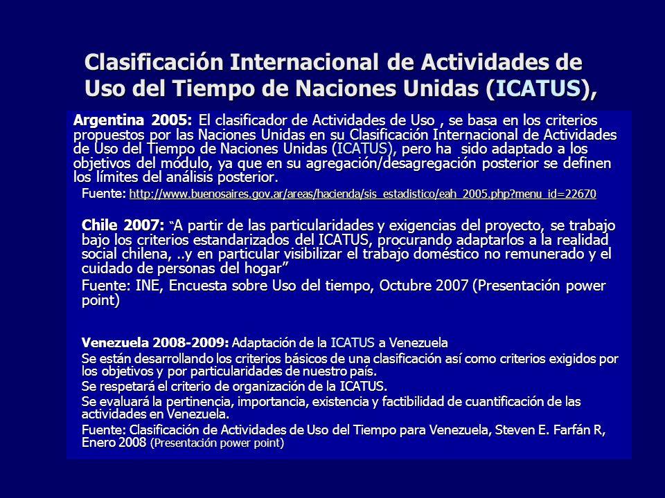Clasificación Internacional de Actividades de Uso del Tiempo de Naciones Unidas (ICATUS), Argentina 2005: El clasificador de Actividades de Uso, se ba