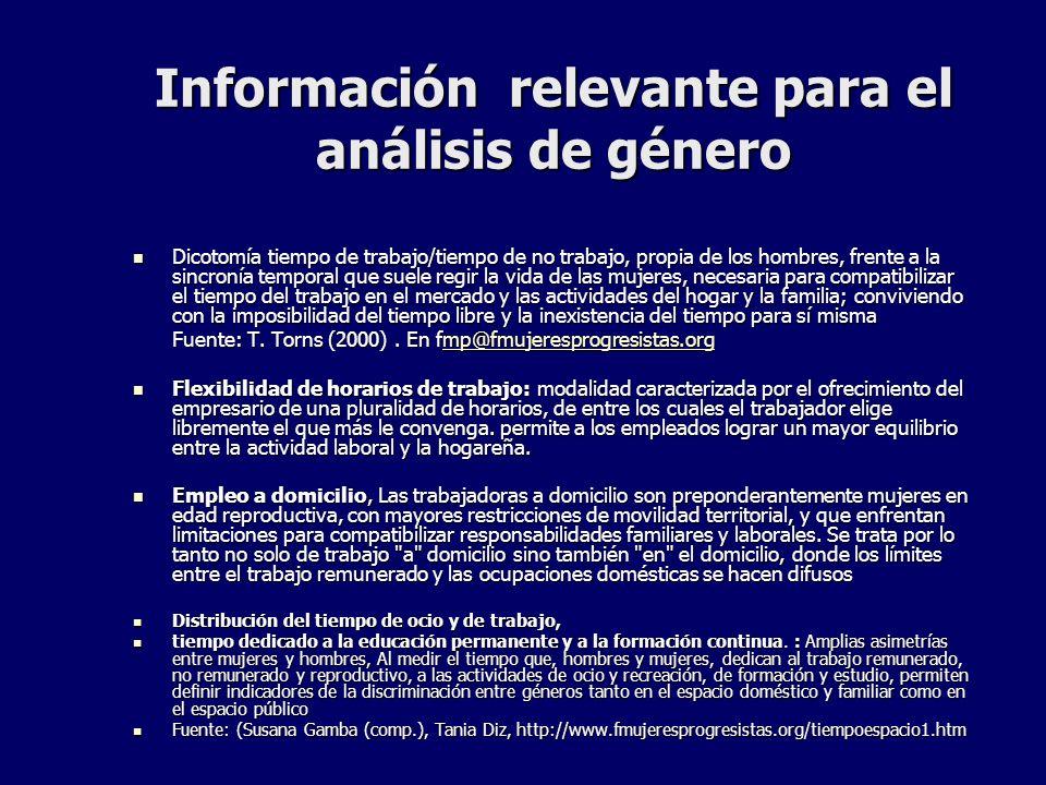 Información relevante para el análisis de género Dicotomía tiempo de trabajo/tiempo de no trabajo, propia de los hombres, frente a la sincronía tempor