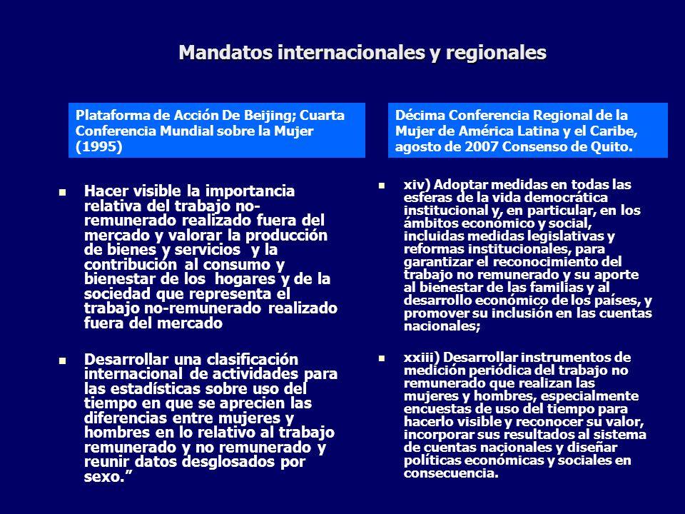 Mandatos internacionales y regionales Hacer visible la importancia relativa del trabajo no- remunerado realizado fuera del mercado y valorar la produc
