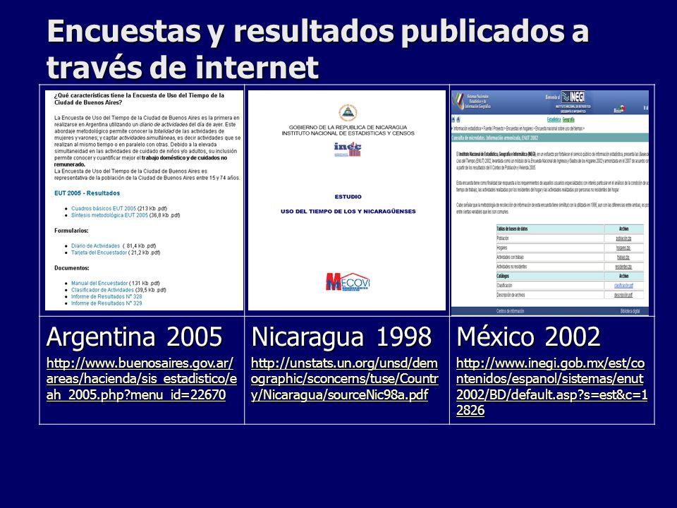 Encuestas y resultados publicados a través de internet Argentina 2005 http://www.buenosaires.gov.ar/ areas/hacienda/sis_estadistico/e ah_2005.php?menu