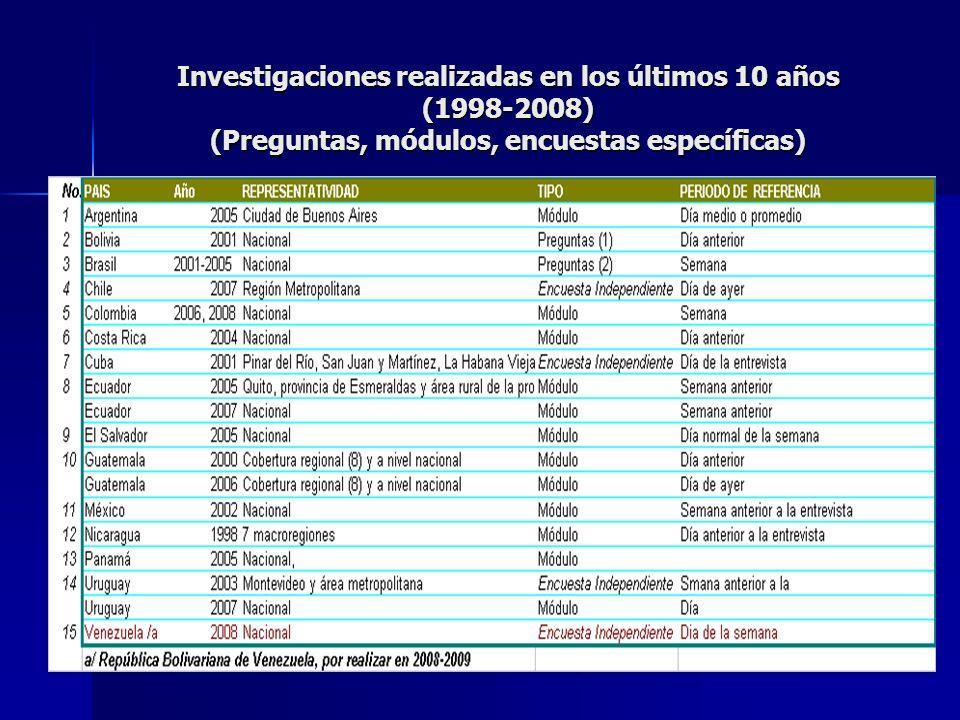 Investigaciones realizadas en los últimos 10 años (1998-2008) (Preguntas, módulos, encuestas específicas)