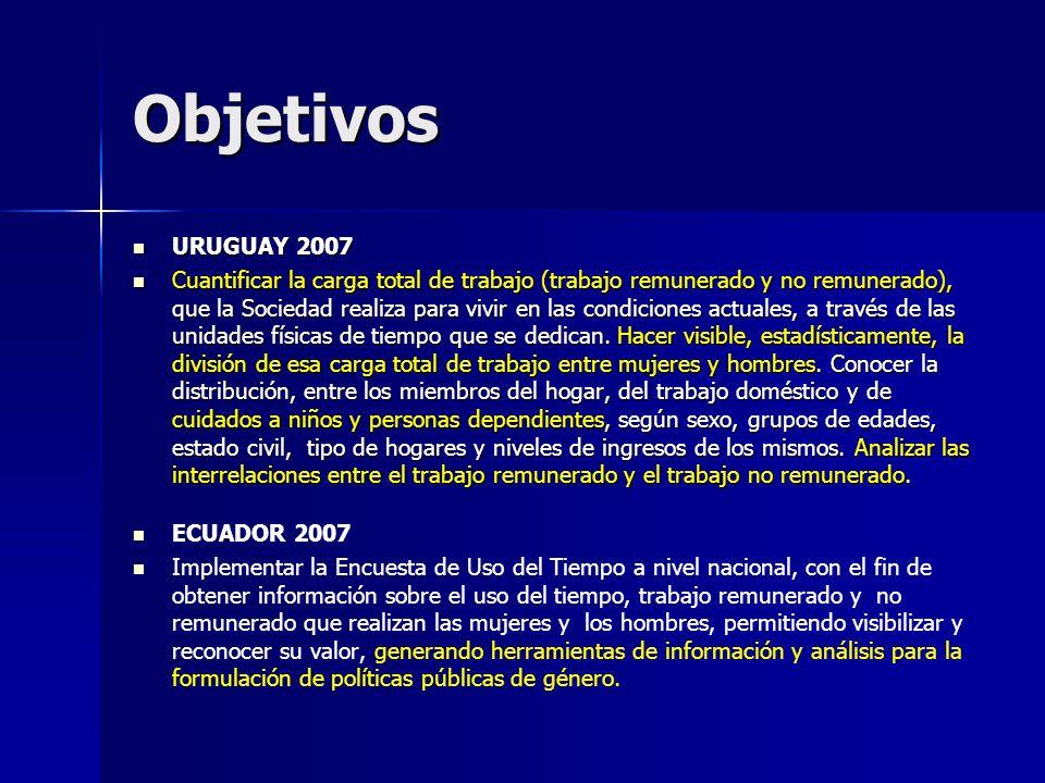 Objetivos URUGUAY 2007 URUGUAY 2007 Cuantificar la carga total de trabajo (trabajo remunerado y no remunerado), que la Sociedad realiza para vivir en las condiciones actuales, a través de las unidades físicas de tiempo que se dedican.