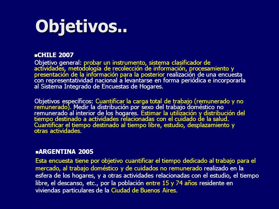 Objetivos.. CHILE 2007 Objetivo general: probar un instrumento, sistema clasificador de actividades, metodología de recolección de información, proces