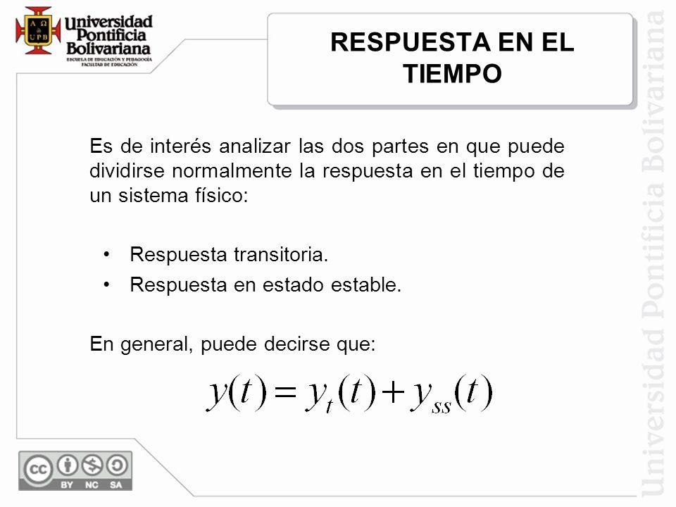 RESPUESTA EN EL TIEMPO Es de interés analizar las dos partes en que puede dividirse normalmente la respuesta en el tiempo de un sistema físico: Respue