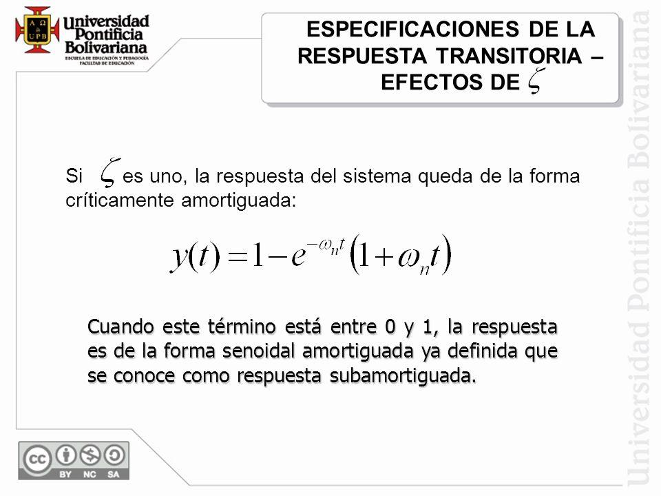 Si es uno, la respuesta del sistema queda de la forma críticamente amortiguada: Cuando este término está entre 0 y 1, la respuesta es de la forma seno