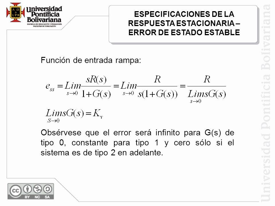 Función de entrada rampa: Obsérvese que el error será infinito para G(s) de tipo 0, constante para tipo 1 y cero sólo si el sistema es de tipo 2 en ad