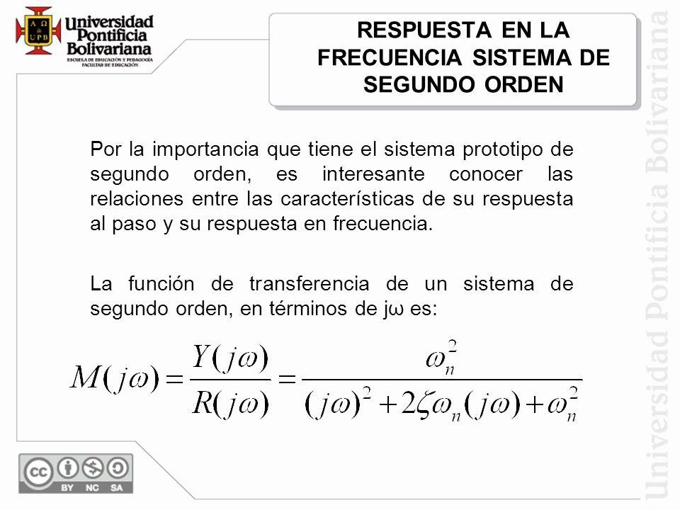 RESPUESTA EN LA FRECUENCIA SISTEMA DE SEGUNDO ORDEN Por la importancia que tiene el sistema prototipo de segundo orden, es interesante conocer las rel