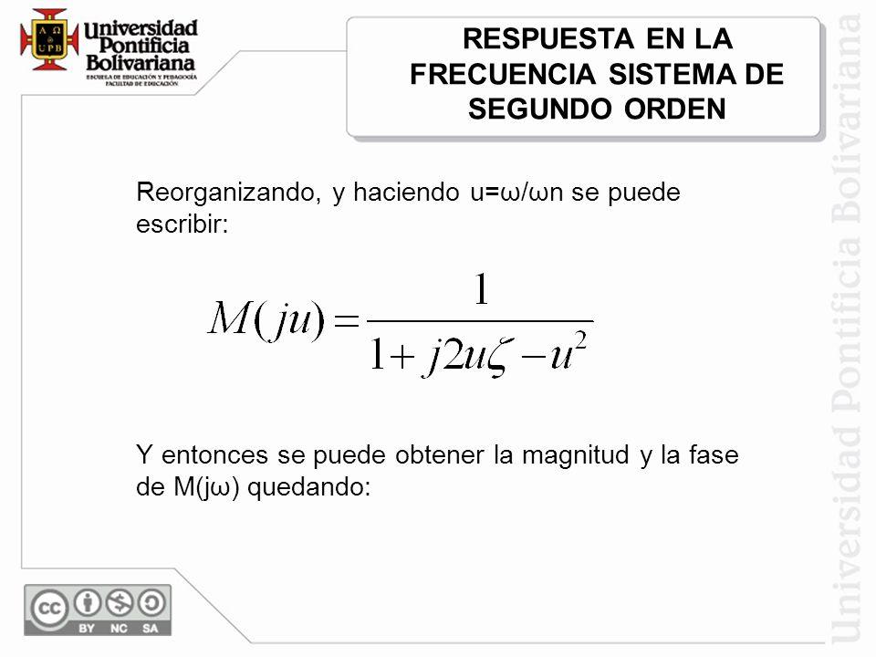 Reorganizando, y haciendo u=ω/ωn se puede escribir: Y entonces se puede obtener la magnitud y la fase de M(jω) quedando: RESPUESTA EN LA FRECUENCIA SI