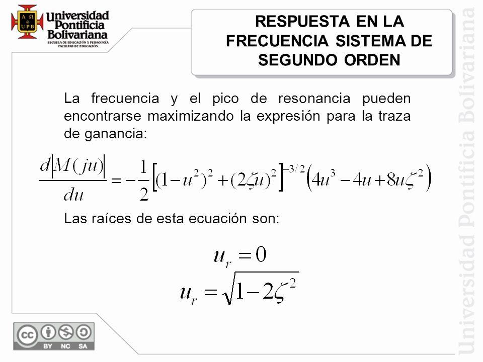 La frecuencia y el pico de resonancia pueden encontrarse maximizando la expresión para la traza de ganancia: Las raíces de esta ecuación son: RESPUEST