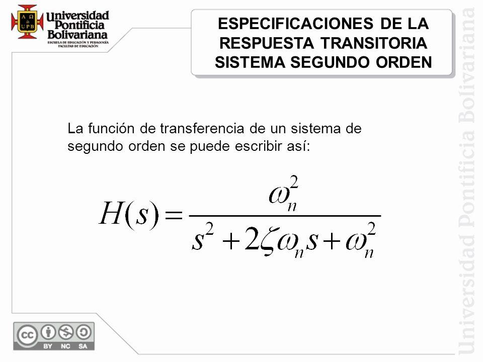 La función de transferencia de un sistema de segundo orden se puede escribir así: ESPECIFICACIONES DE LA RESPUESTA TRANSITORIA SISTEMA SEGUNDO ORDEN