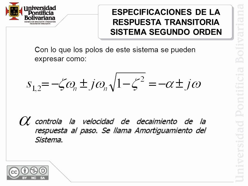 Con lo que los polos de este sistema se pueden expresar como: controla la velocidad de decaimiento de la respuesta al paso. Se llama Amortiguamiento d