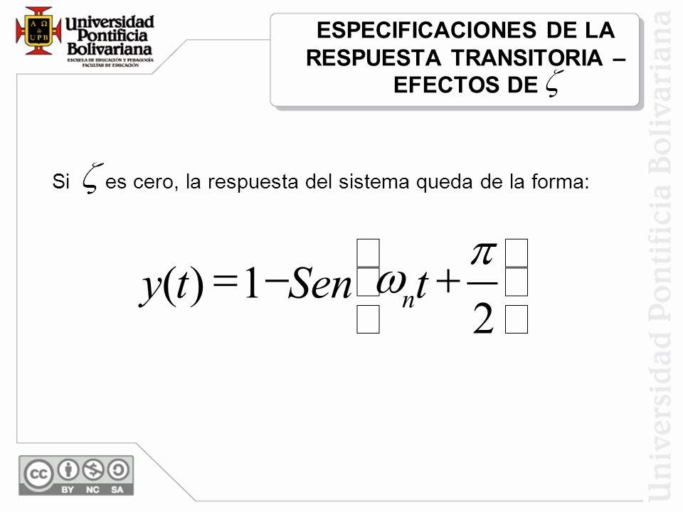 ESPECIFICACIONES DE LA RESPUESTA TRANSITORIA – EFECTOS DE Si es cero, la respuesta del sistema queda de la forma: 2 1)( tSenty n