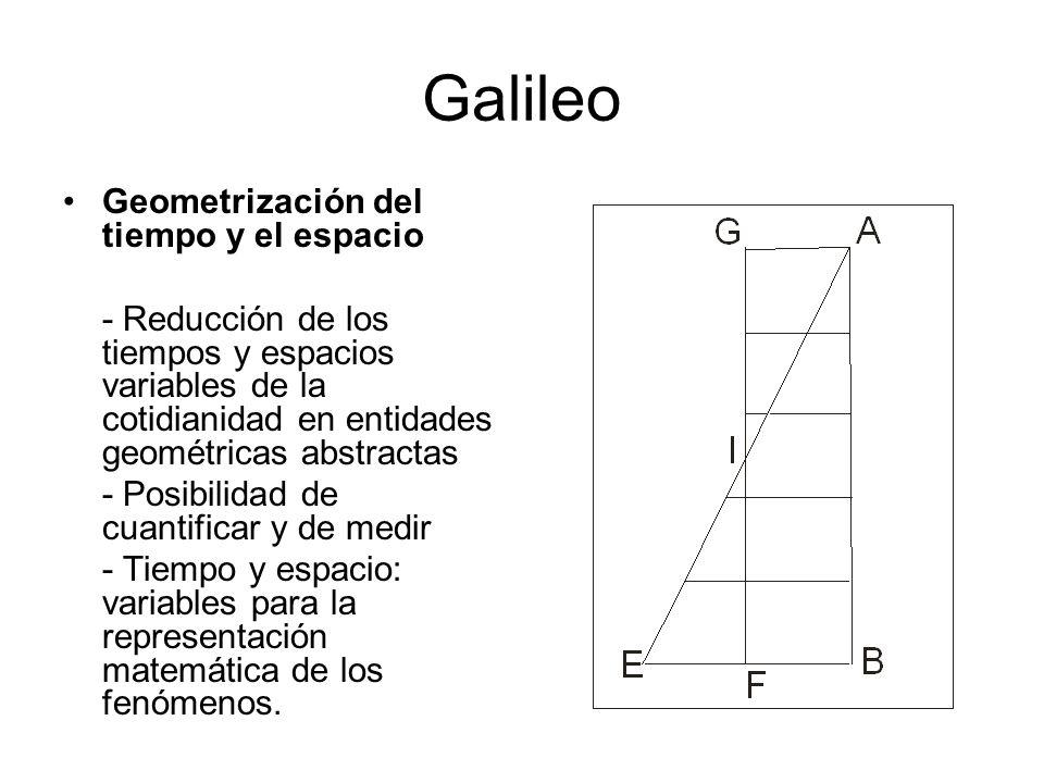 Galileo Geometrización del tiempo y el espacio - Reducción de los tiempos y espacios variables de la cotidianidad en entidades geométricas abstractas