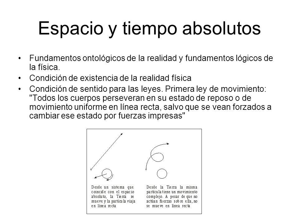 Distinción empírica de movimientos absolutos y relativos El espacio y el tiempo absolutos no caen bajo la percepción directa de los sentidos.