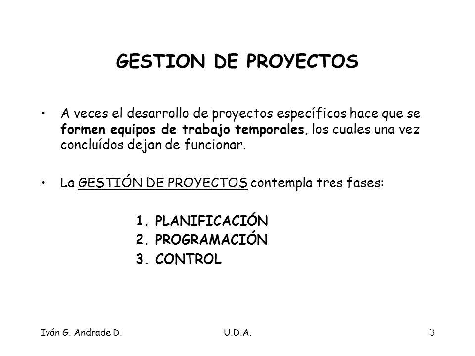 Iván G.Andrade D.U.D.A.4 GESTION DE PROYECTOS 1.
