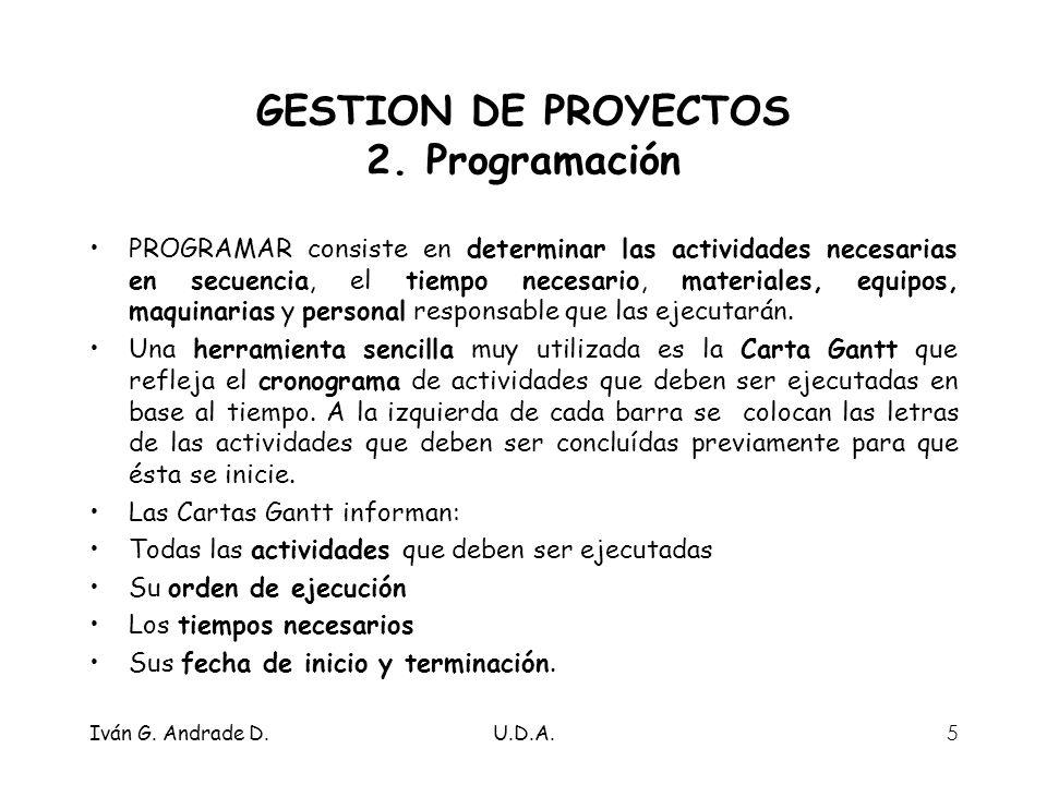 Iván G.Andrade D.U.D.A.6 GESTION DE PROYECTOS 2.