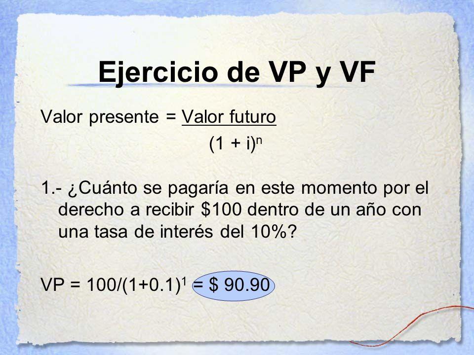Ejercicio de VP y VF Valor presente = Valor futuro (1 + i) n 1.- ¿Cuánto se pagaría en este momento por el derecho a recibir $100 dentro de un año con