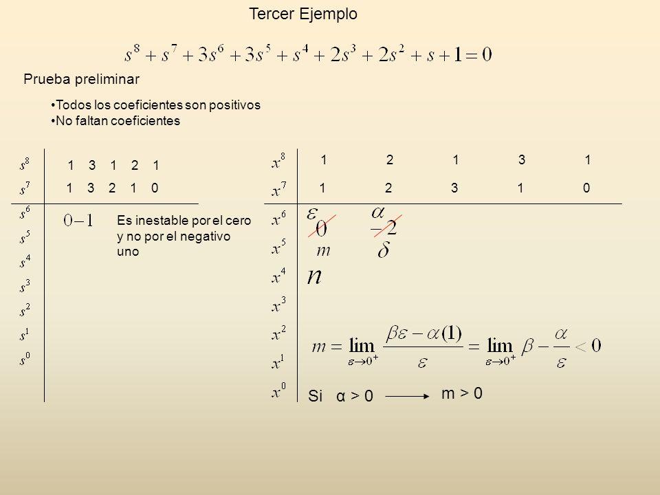 Todos los coeficientes son positivos No faltan coeficientes Prueba preliminar 1 3 1 2 1 1 3 2 1 0 Es inestable por el cero y no por el negativo uno Tercer Ejemplo 1213112131 1231012310 Si α > 0 m > 0