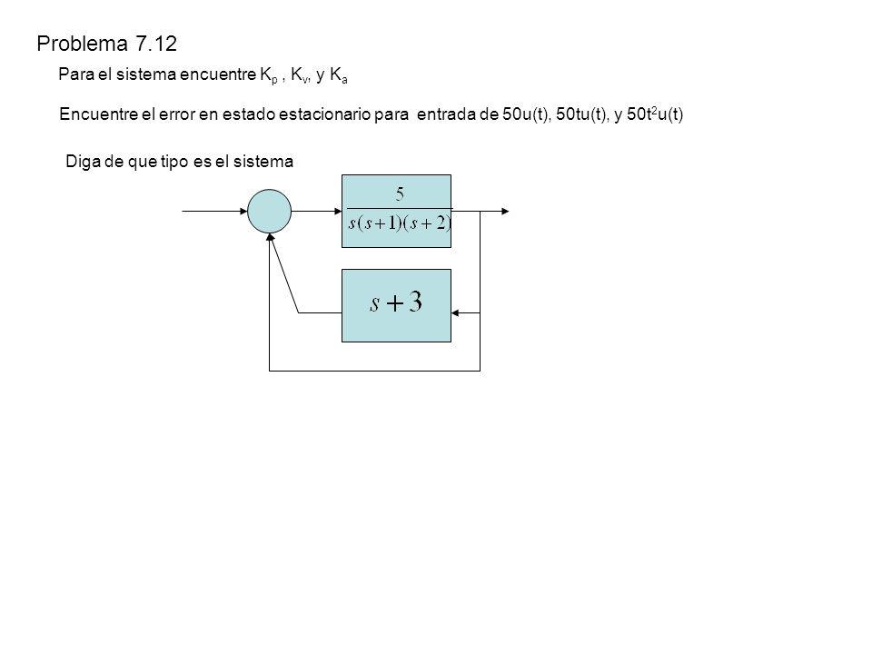 Problema 7.12 Para el sistema encuentre K p, K v, y K a Encuentre el error en estado estacionario para entrada de 50u(t), 50tu(t), y 50t 2 u(t) Diga de que tipo es el sistema